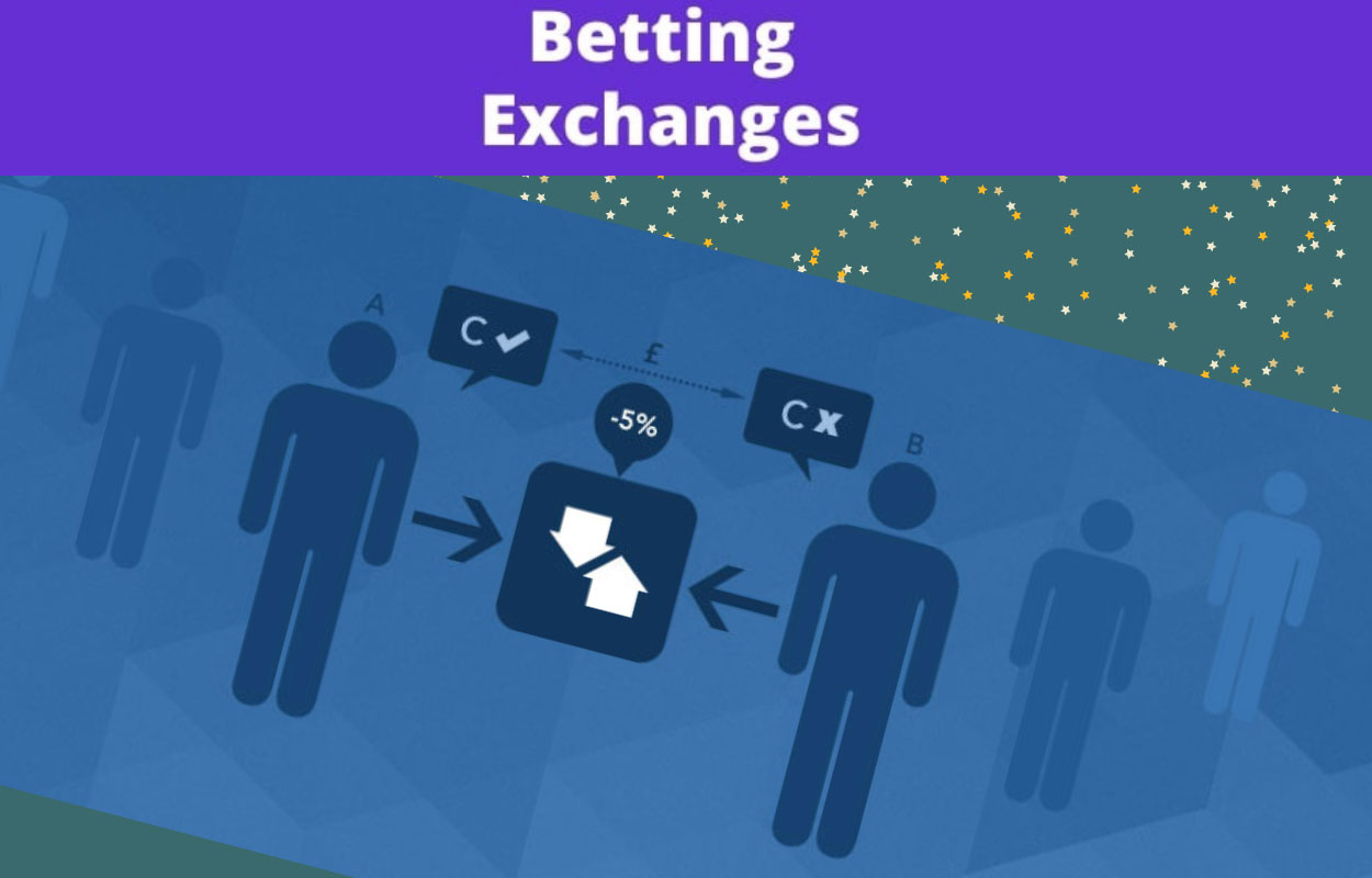 A betting exchange is a place just like a market where people
